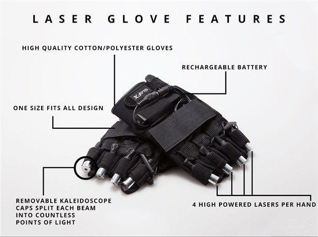 Laser Gloves Features