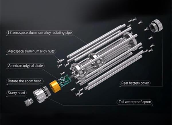 Brightest 20000mw Gatling Blue Laser Pointer Laser Pen